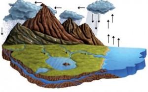 el ciclo del agua_entrada